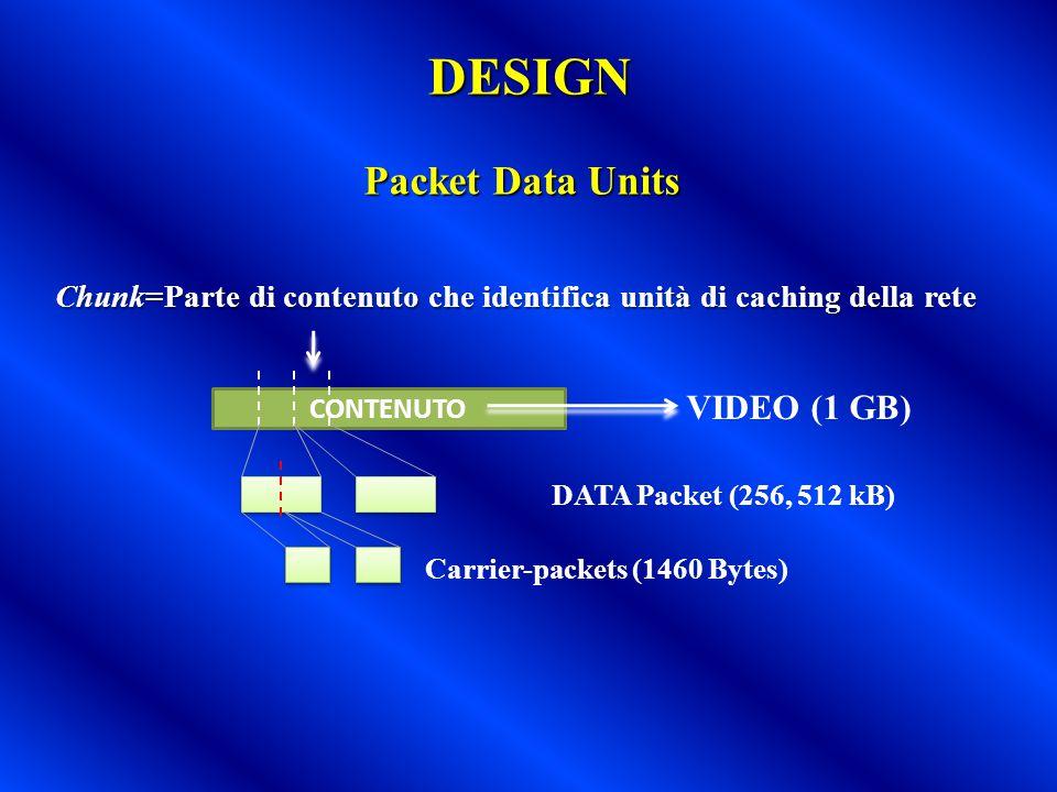 CONTENUTO Chunk=Parte di contenuto che identifica unità di caching della rete DATA Packet (256, 512 kB) Carrier-packets (1460 Bytes) VIDEO (1 GB) Pack