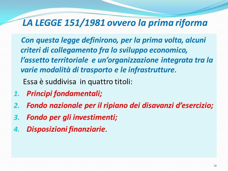 LA LEGGE 151/1981 ovvero la prima riforma Con questa legge definirono, per la prima volta, alcuni criteri di collegamento fra lo sviluppo economico, l'assetto territoriale e un'organizzazione integrata tra la varie modalità di trasporto e le infrastrutture.