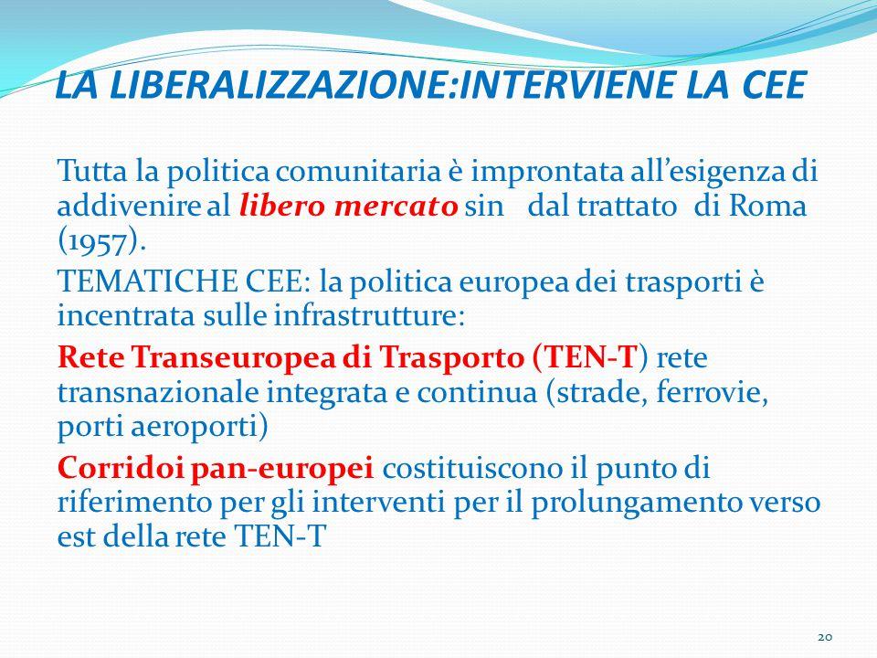LA LIBERALIZZAZIONE:INTERVIENE LA CEE Tutta la politica comunitaria è improntata all'esigenza di addivenire al libero mercato sin dal trattato di Roma (1957).