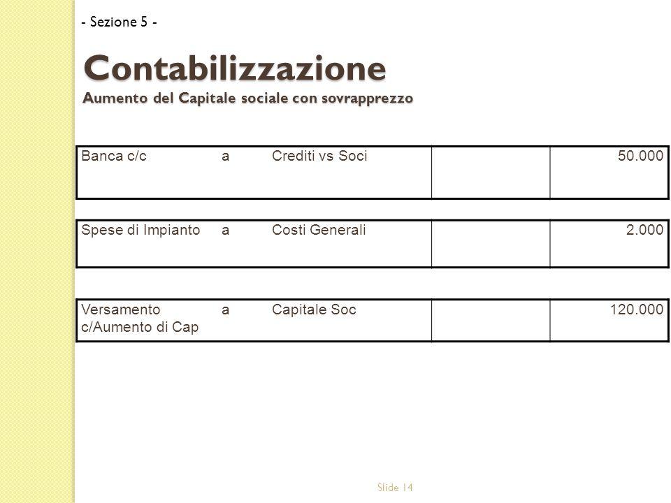 Slide 14 Contabilizzazione Aumento del Capitale sociale con sovrapprezzo - Sezione 5 - Banca c/caCrediti vs Soci50.000 Spese di ImpiantoaCosti Generali2.000 Versamento c/Aumento di Cap aCapitale Soc120.000