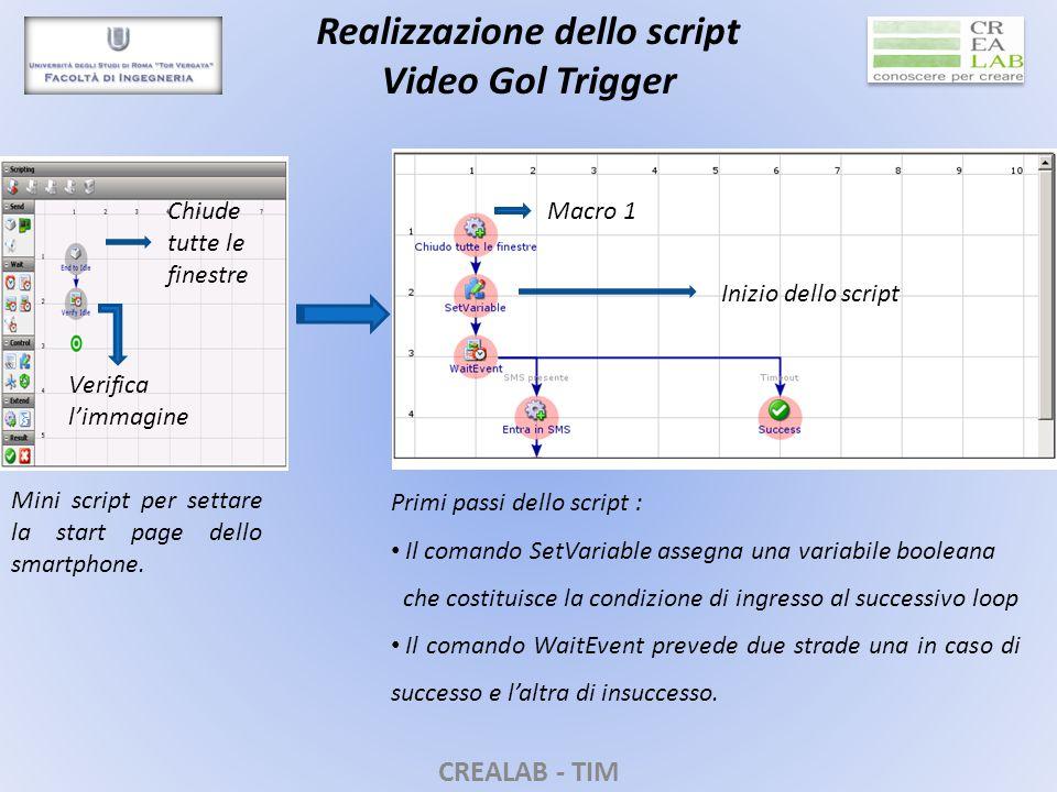 CREALAB - TIM Realizzazione dello script Video Gol Trigger Mini script per settare la start page dello smartphone.