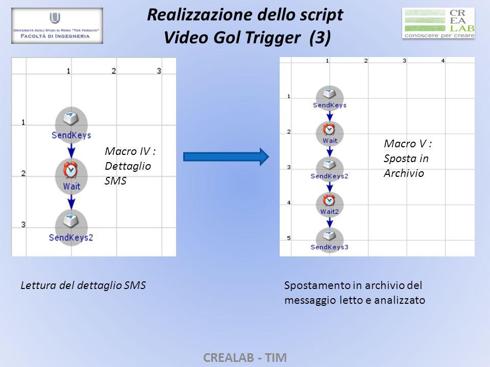 CREALAB - TIM Realizzazione dello script Video Gol Trigger (3) Macro V : Sposta in Archivio Macro IV : Dettaglio SMS Lettura del dettaglio SMSSpostamento in archivio del messaggio letto e analizzato
