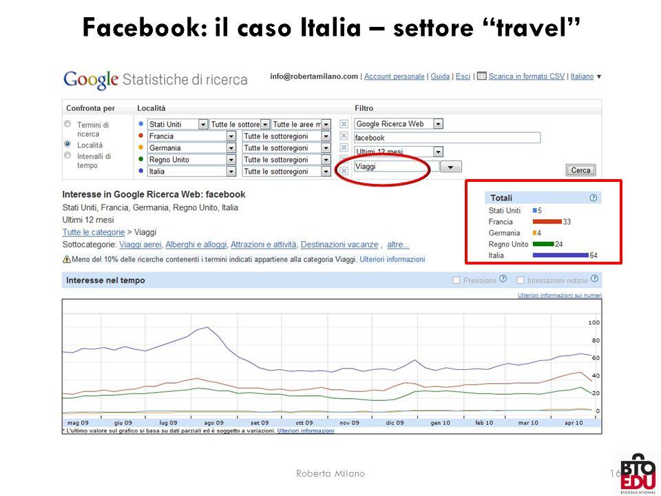 """Facebook: il caso Italia – settore """"travel"""" 16Roberta Milano"""