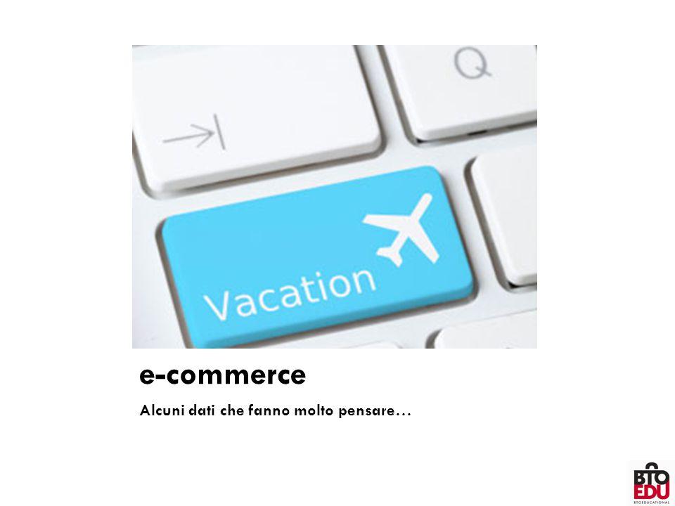 e-commerce Alcuni dati che fanno molto pensare…