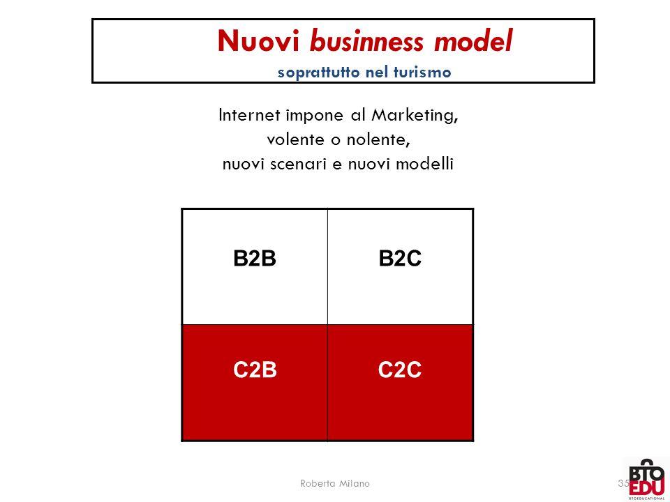 Roberta Milano35 Internet impone al Marketing, volente o nolente, nuovi scenari e nuovi modelli B2BB2C C2BC2C Nuovi businness model soprattutto nel turismo