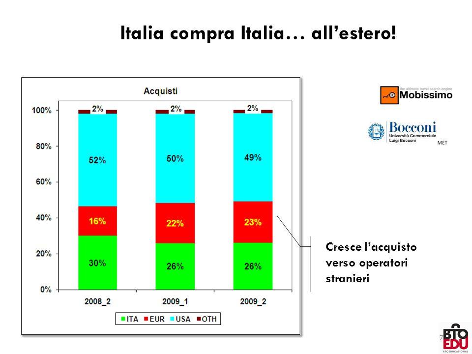 Italia compra Italia… all'estero! 7 Cresce l'acquisto verso operatori stranieri