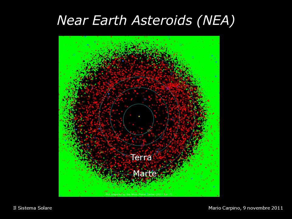 Near Earth Asteroids (NEA) Mario Carpino, 9 novembre 2011Il Sistema Solare Marte Terra