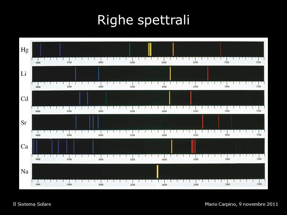 Righe spettrali Mario Carpino, 9 novembre 2011Il Sistema Solare
