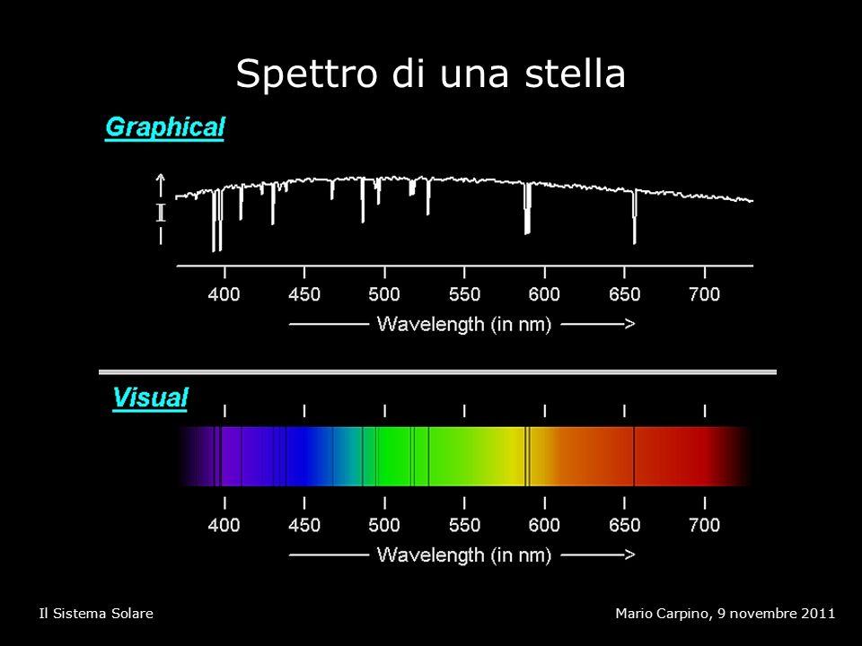 Spettro di una stella Mario Carpino, 9 novembre 2011Il Sistema Solare
