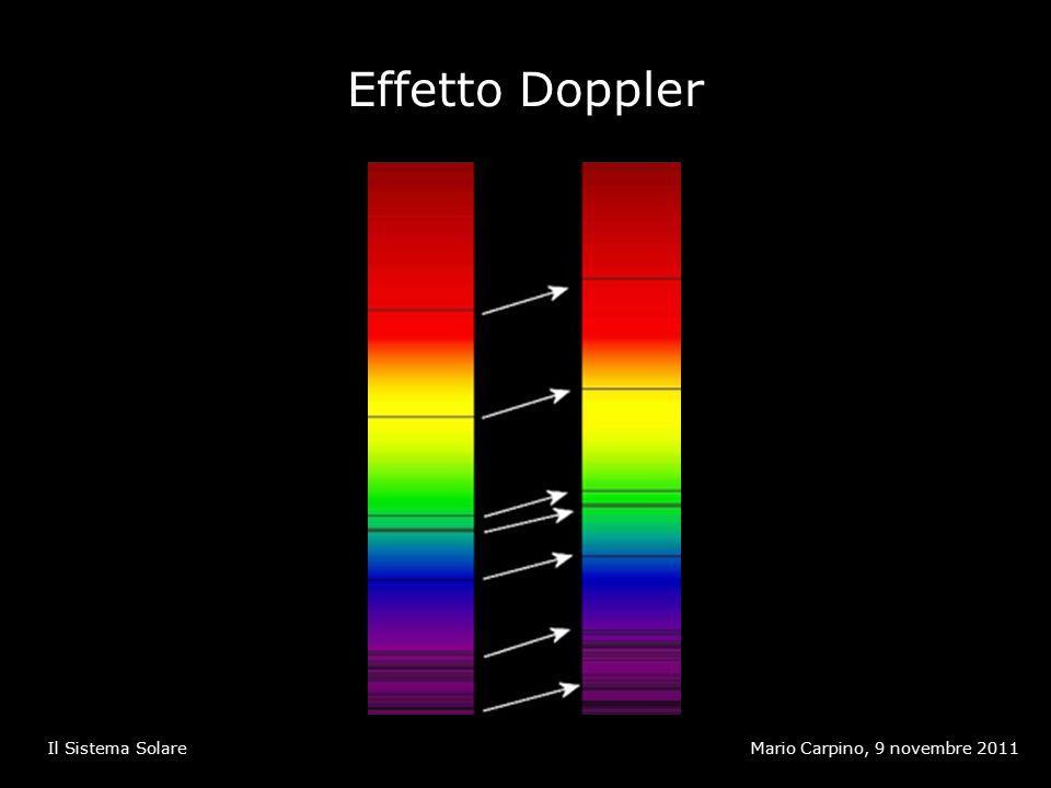 Effetto Doppler Mario Carpino, 9 novembre 2011Il Sistema Solare