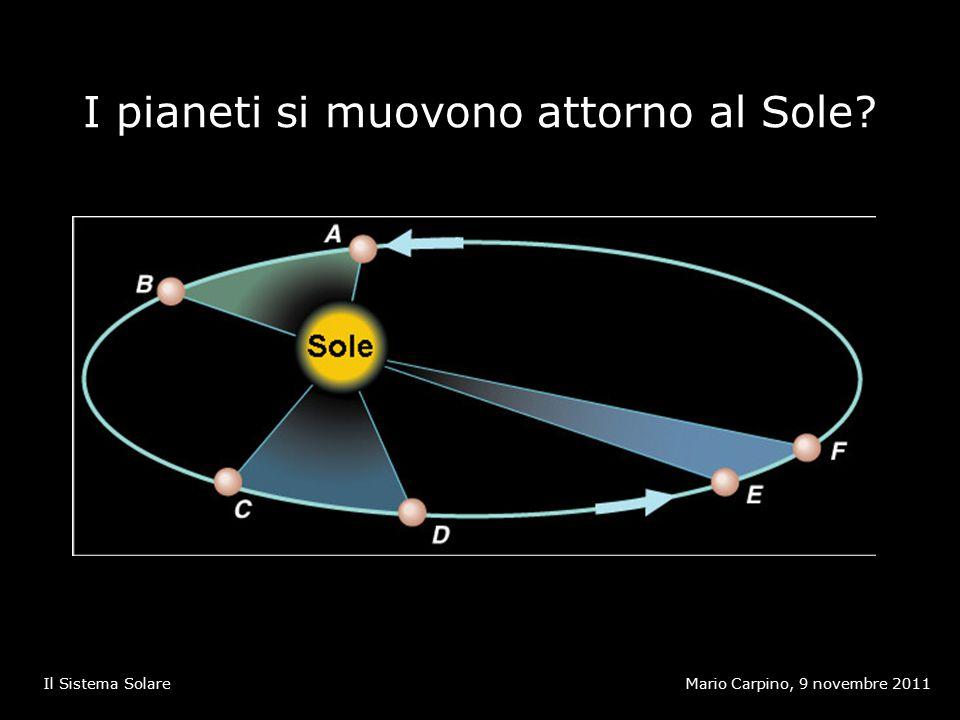 I pianeti si muovono attorno al Sole Mario Carpino, 9 novembre 2011Il Sistema Solare