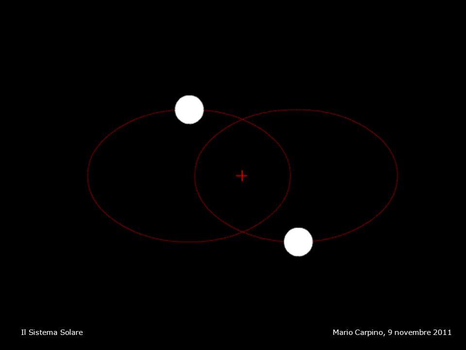 Mario Carpino, 9 novembre 2011Il Sistema Solare