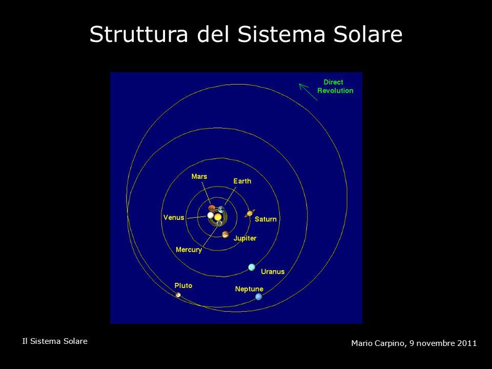 Struttura del Sistema Solare Mario Carpino, 9 novembre 2011 Il Sistema Solare