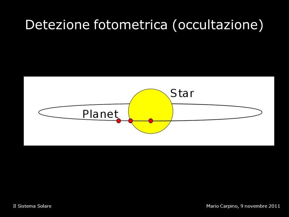 Detezione fotometrica (occultazione) Mario Carpino, 9 novembre 2011Il Sistema Solare