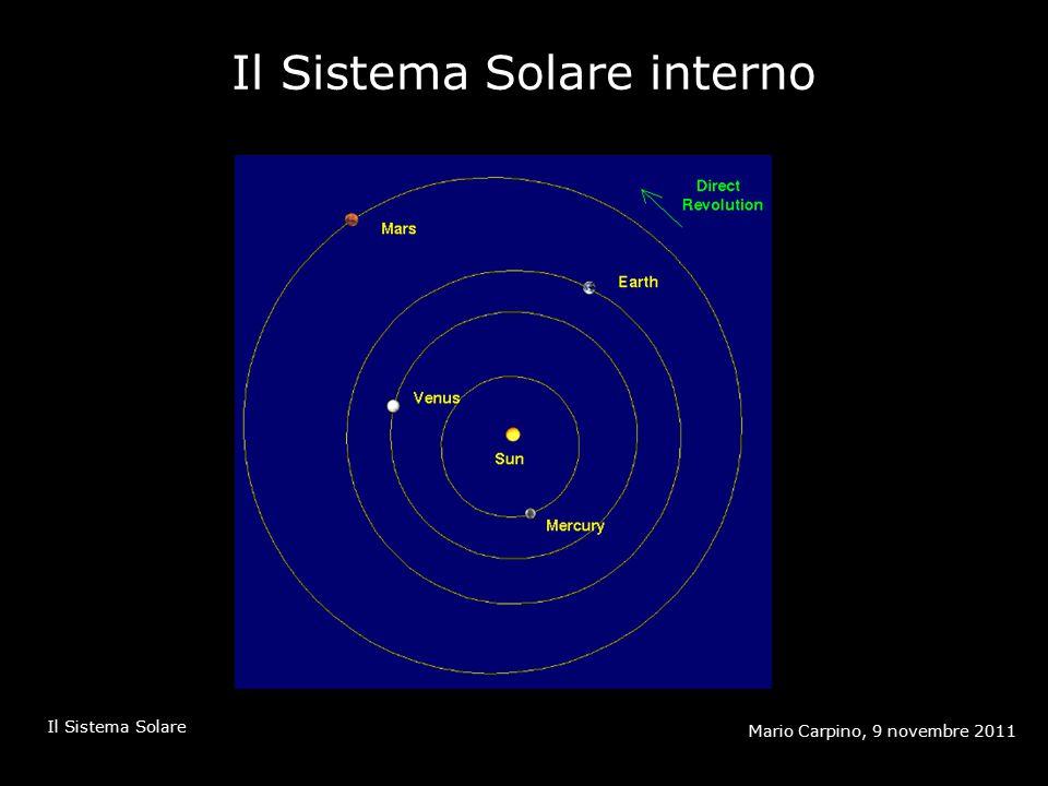 Il Sistema Solare interno Mario Carpino, 9 novembre 2011 Il Sistema Solare