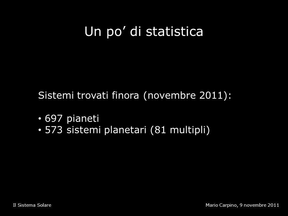 Un po' di statistica Mario Carpino, 9 novembre 2011Il Sistema Solare Sistemi trovati finora (novembre 2011): 697 pianeti 573 sistemi planetari (81 multipli)