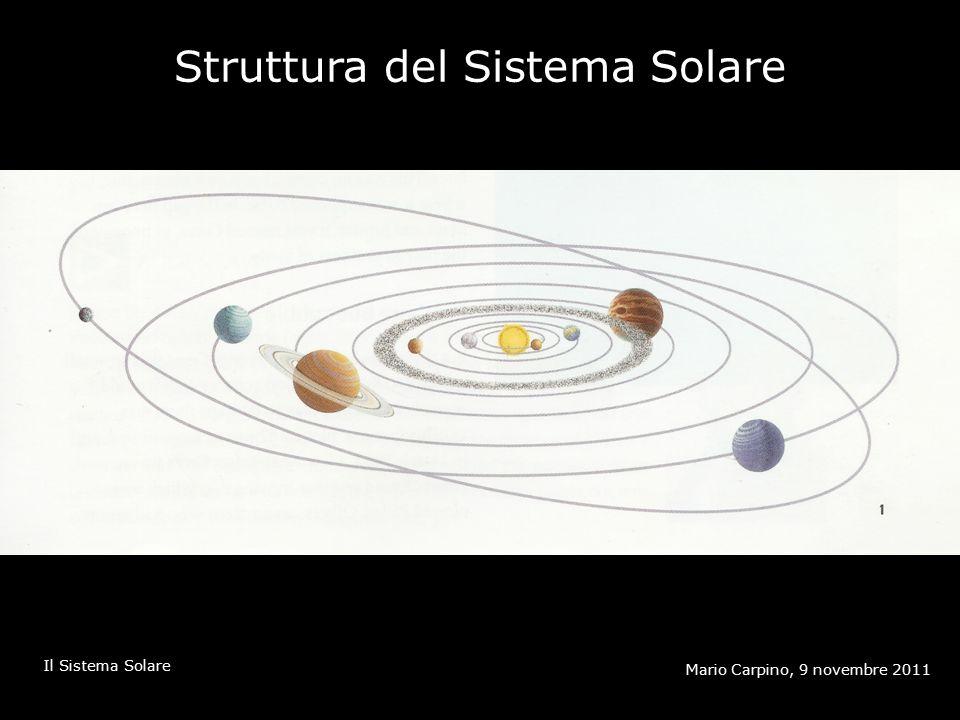 Accrezione nel Sistema Solare interno Mario Carpino, 9 novembre 2011Il Sistema Solare 1.