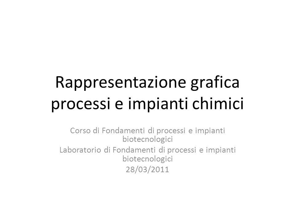Rappresentazione grafica processi e impianti chimici Corso di Fondamenti di processi e impianti biotecnologici Laboratorio di Fondamenti di processi e