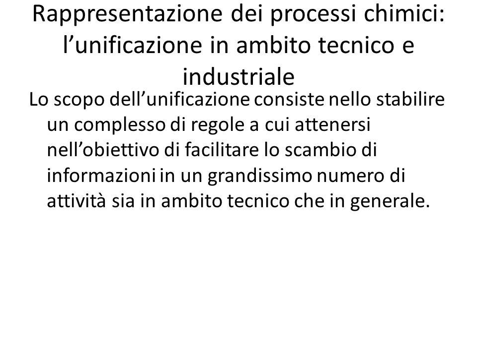 Rappresentazione dei processi chimici: l'unificazione in ambito tecnico e industriale Lo scopo dell'unificazione consiste nello stabilire un complesso