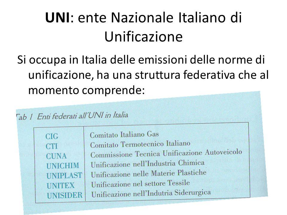 UNI: ente Nazionale Italiano di Unificazione Si occupa in Italia delle emissioni delle norme di unificazione, ha una struttura federativa che al momen