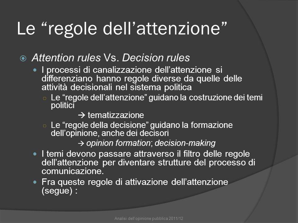 Le regole dell'attenzione  Attention rules Vs.
