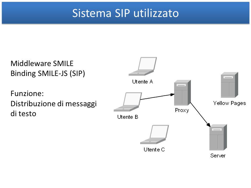Sistema SIP utilizzato Middleware SMILE Binding SMILE-JS (SIP) Funzione: Distribuzione di messaggi di testo