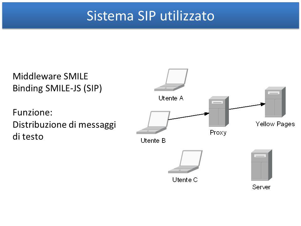 Messaggio con privacy REGISTER sip:192.168.2.1 SIP/2.0 Via: SIP/2.0/UDP anyone;rport;branch=z9hG4bKfa3c8cd5;VAPRP=LVzO+0wUv3sK….