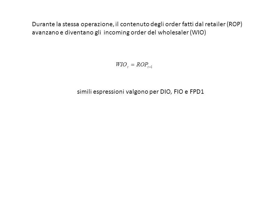 Durante la stessa operazione, il contenuto degli order fatti dal retailer (ROP) avanzano e diventano gli incoming order del wholesaler (WIO) simili es