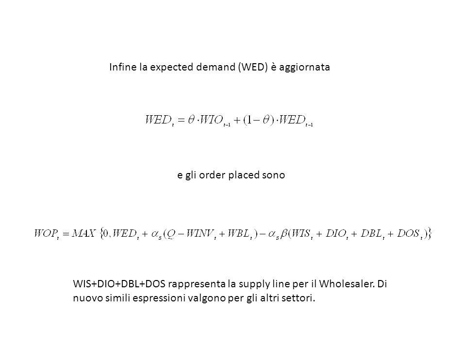 Infine la expected demand (WED) è aggiornata e gli order placed sono WIS+DIO+DBL+DOS rappresenta la supply line per il Wholesaler. Di nuovo simili esp