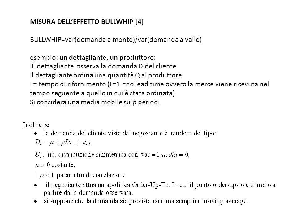 MISURA DELL'EFFETTO BULLWHIP [4] BULLWHIP=var(domanda a monte)/var(domanda a valle) esempio: un dettagliante, un produttore: IL dettagliante osserva l