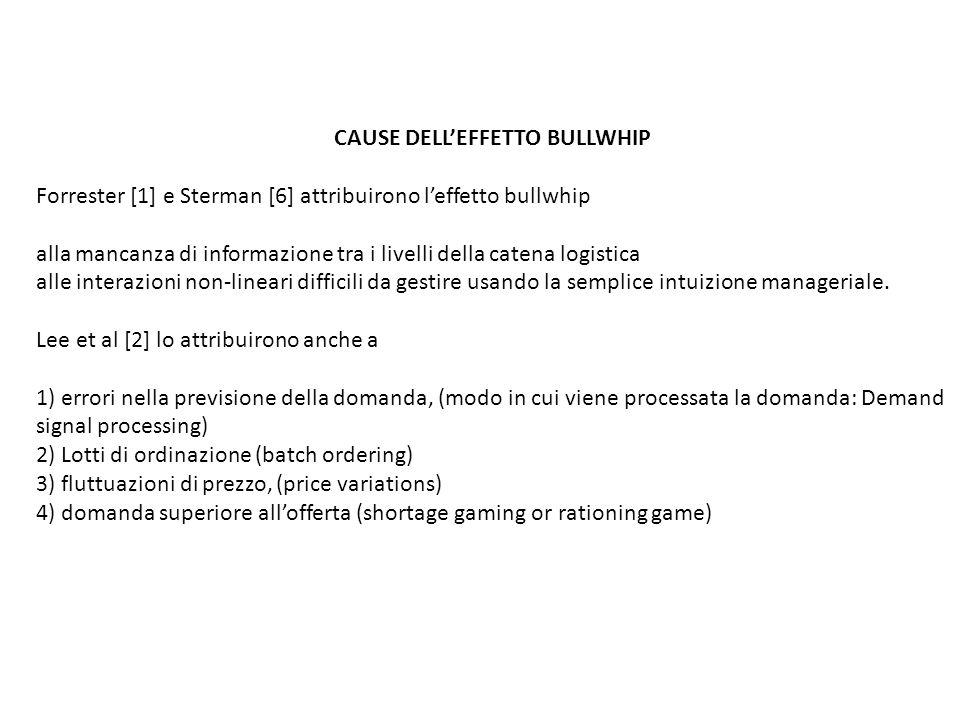 CAUSE DELL'EFFETTO BULLWHIP Forrester [1] e Sterman [6] attribuirono l'effetto bullwhip alla mancanza di informazione tra i livelli della catena logis