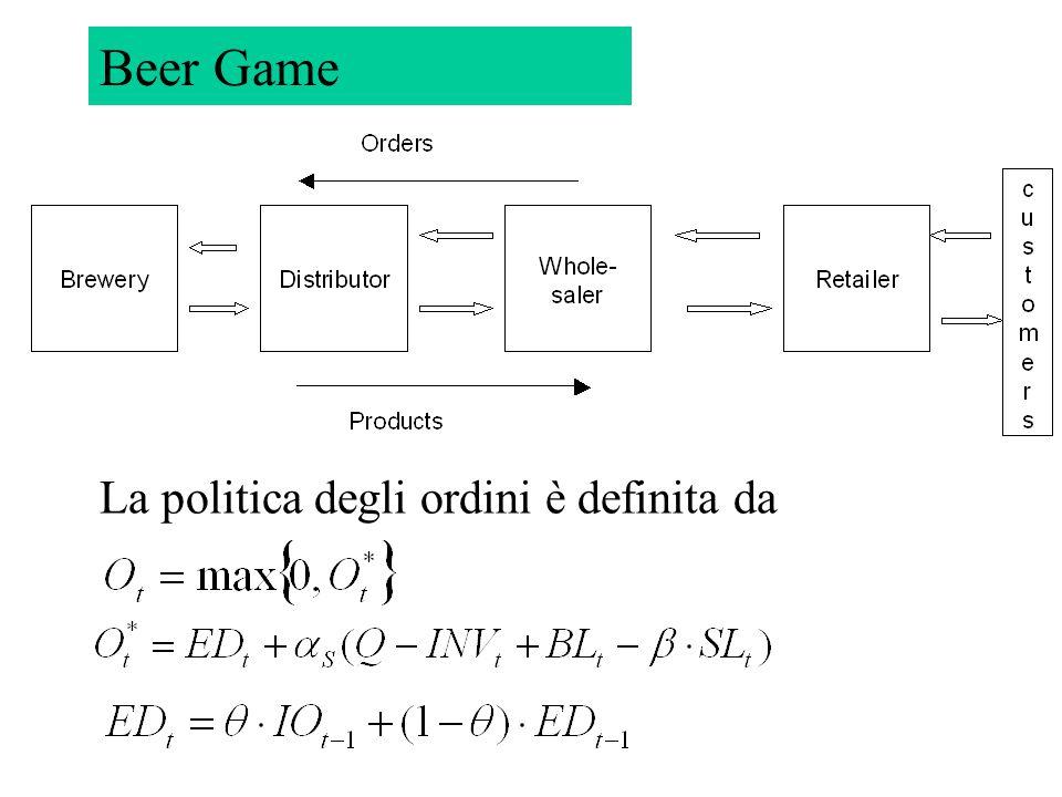 Beer Game La politica degli ordini è definita da