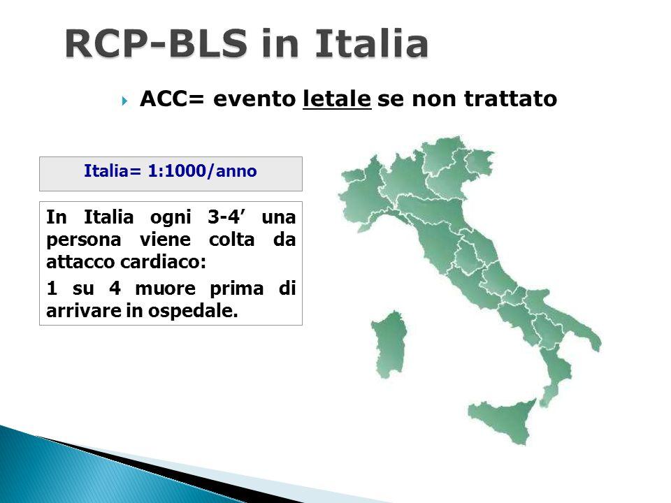  ACC= evento letale se non trattato Italia= 1:1000/anno In Italia ogni 3-4' una persona viene colta da attacco cardiaco: 1 su 4 muore prima di arriva
