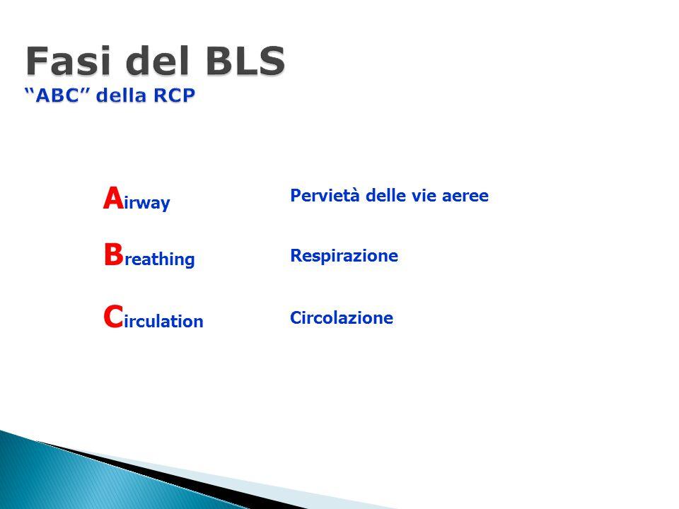 Pervietà delle vie aeree Respirazione Circolazione B reathing C irculation A irway