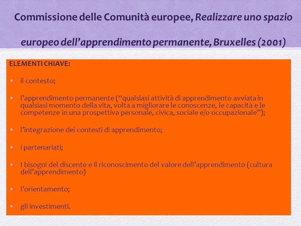 Commissione delle Comunità europee, Realizzare uno spazio europeo dell'apprendimento permanente, Bruxelles (2001) ELEMENTI CHIAVE: il contesto; l'appr