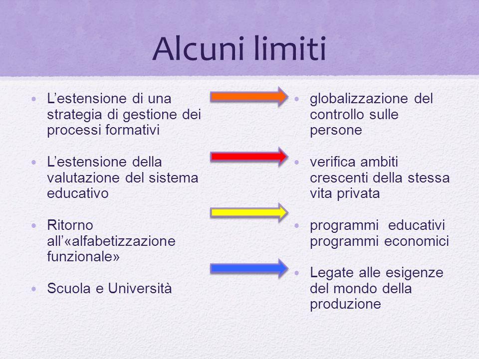 Alcuni limiti L'estensione di una strategia di gestione dei processi formativi L'estensione della valutazione del sistema educativo Ritorno all'«alfab