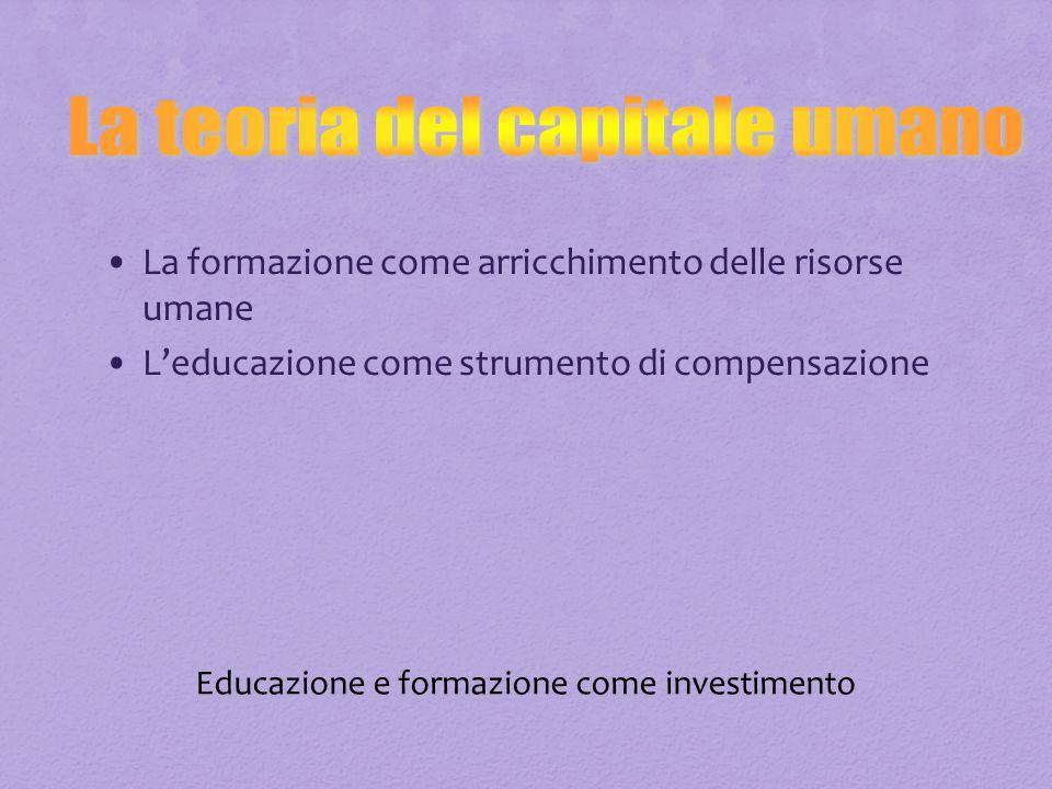 La formazione come arricchimento delle risorse umane L'educazione come strumento di compensazione Educazione e formazione come investimento