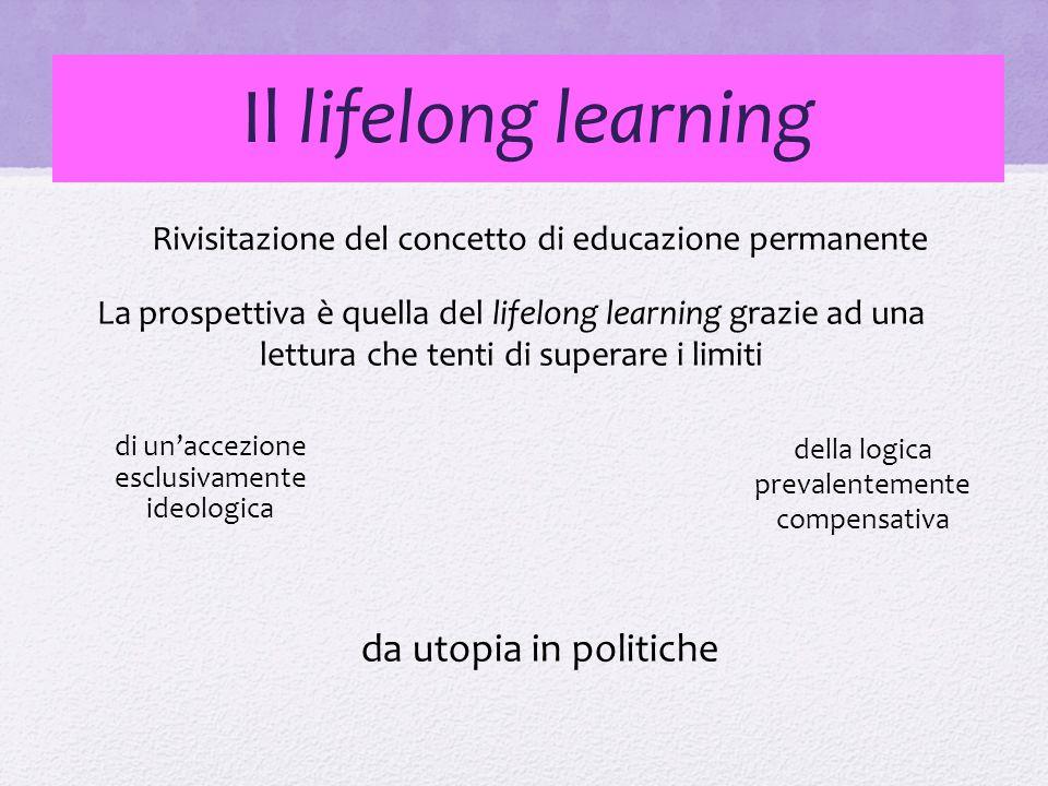 Il lifelong learning Rivisitazione del concetto di educazione permanente La prospettiva è quella del lifelong learning grazie ad una lettura che tenti