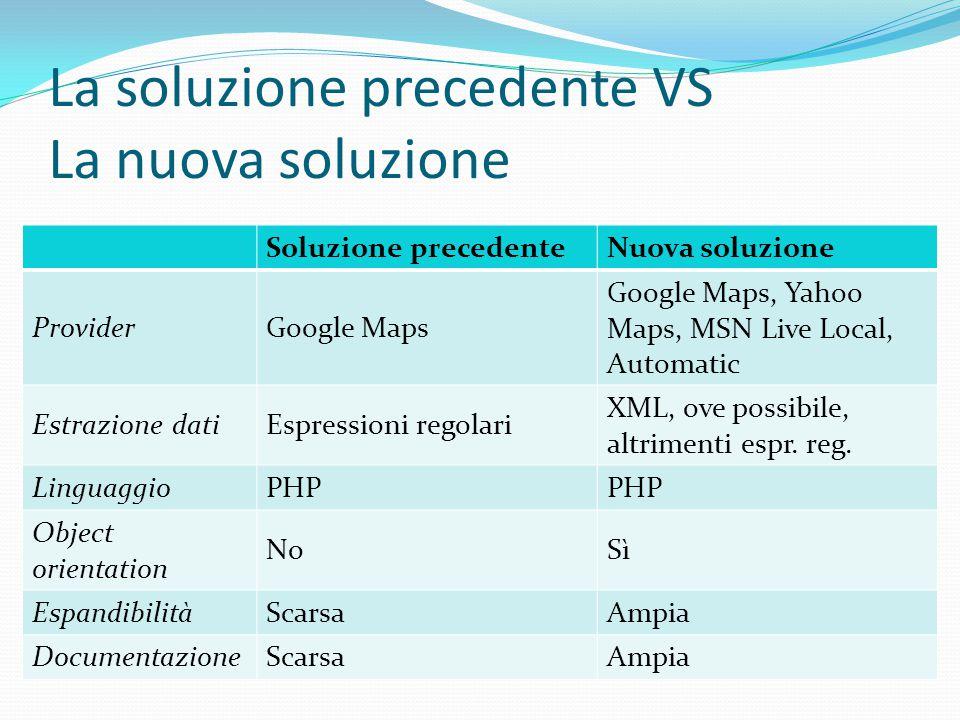 La soluzione precedente VS La nuova soluzione Soluzione precedenteNuova soluzione ProviderGoogle Maps Google Maps, Yahoo Maps, MSN Live Local, Automatic Estrazione datiEspressioni regolari XML, ove possibile, altrimenti espr.