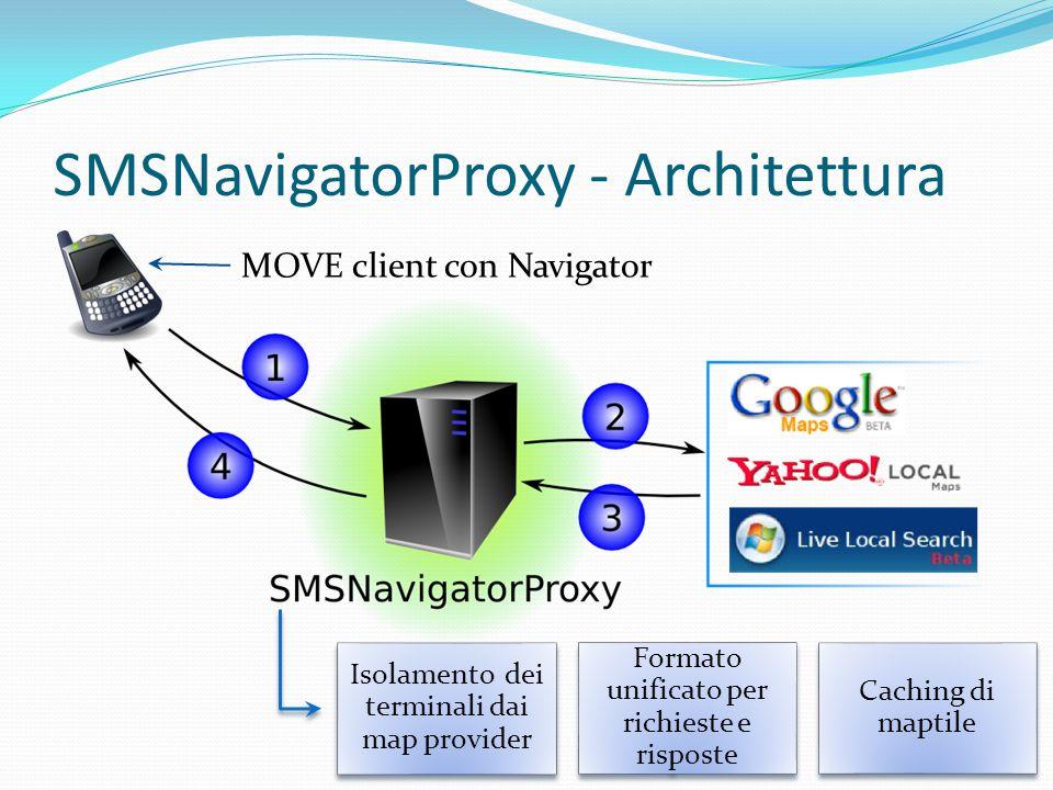 SMSNavigatorProxy - Architettura MOVE client con Navigator Isolamento dei terminali dai map provider Formato unificato per richieste e risposte Caching di maptile