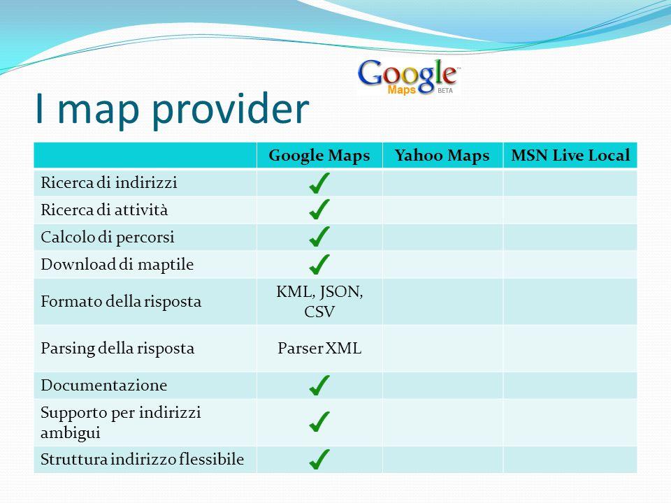 I map provider Google MapsYahoo MapsMSN Live Local Ricerca di indirizzi Ricerca di attività Calcolo di percorsi Download di maptile Formato della risposta KML, JSON, CSV Parsing della rispostaParser XML Documentazione Supporto per indirizzi ambigui Struttura indirizzo flessibile