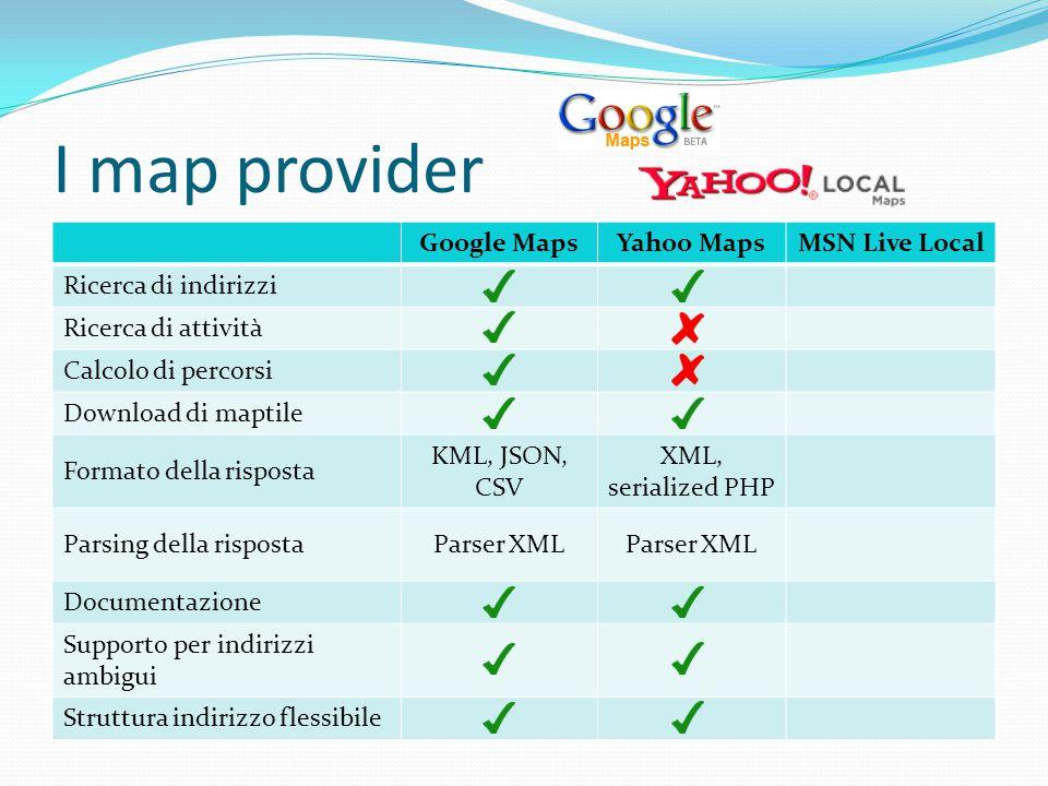 I map provider Google MapsYahoo MapsMSN Live Local Ricerca di indirizzi Ricerca di attività Calcolo di percorsi Download di maptile Formato della risposta KML, JSON, CSV XML, serialized PHP Parsing della rispostaParser XML Documentazione Supporto per indirizzi ambigui Struttura indirizzo flessibile