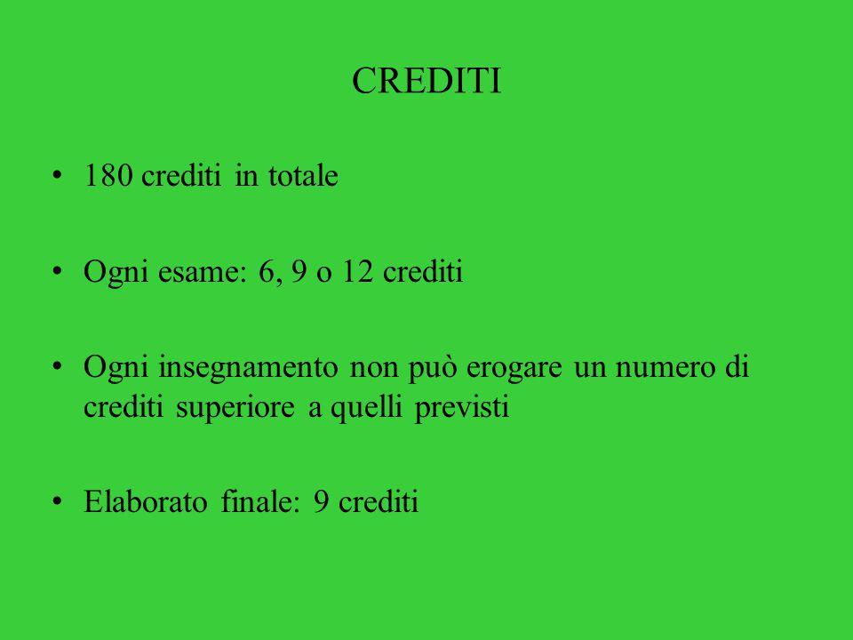CREDITI 180 crediti in totale Ogni esame: 6, 9 o 12 crediti Ogni insegnamento non può erogare un numero di crediti superiore a quelli previsti Elaborato finale: 9 crediti