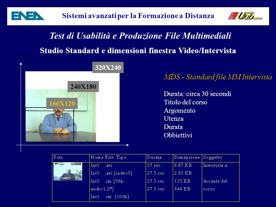 Test di Usabilità e Produzione File Multimediali Classificazione dei File MM