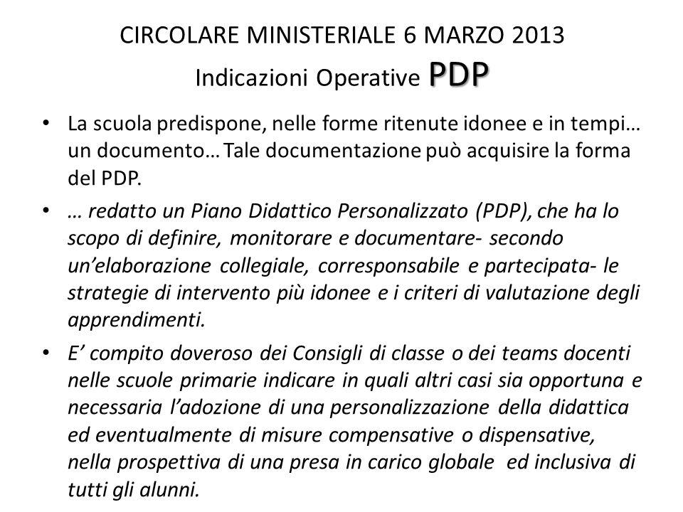 PDP CIRCOLARE MINISTERIALE 6 MARZO 2013 Indicazioni Operative PDP La scuola predispone, nelle forme ritenute idonee e in tempi… un documento… Tale documentazione può acquisire la forma del PDP.
