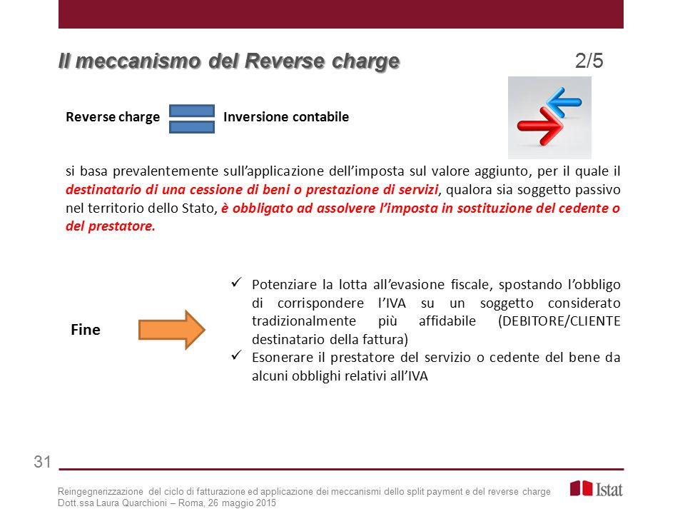 Il meccanismo del Reverse charge Il meccanismo del Reverse charge 2/5 Reverse charge Inversione contabile si basa prevalentemente sull'applicazione dell'imposta sul valore aggiunto, per il quale il destinatario di una cessione di beni o prestazione di servizi, qualora sia soggetto passivo nel territorio dello Stato, è obbligato ad assolvere l'imposta in sostituzione del cedente o del prestatore.