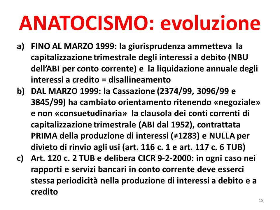 ANATOCISMO: evoluzione a)FINO AL MARZO 1999: la giurisprudenza ammetteva la capitalizzazione trimestrale degli interessi a debito (NBU dell'ABI per co