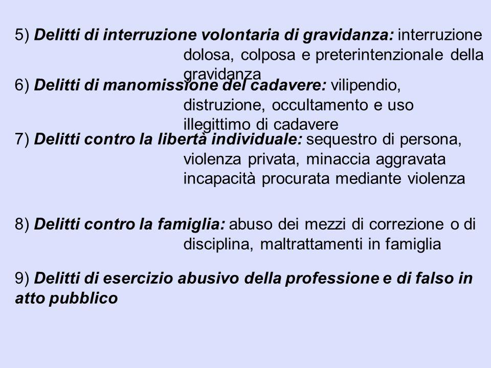 5) Delitti di interruzione volontaria di gravidanza: interruzione dolosa, colposa e preterintenzionale della gravidanza 6) Delitti di manomissione del