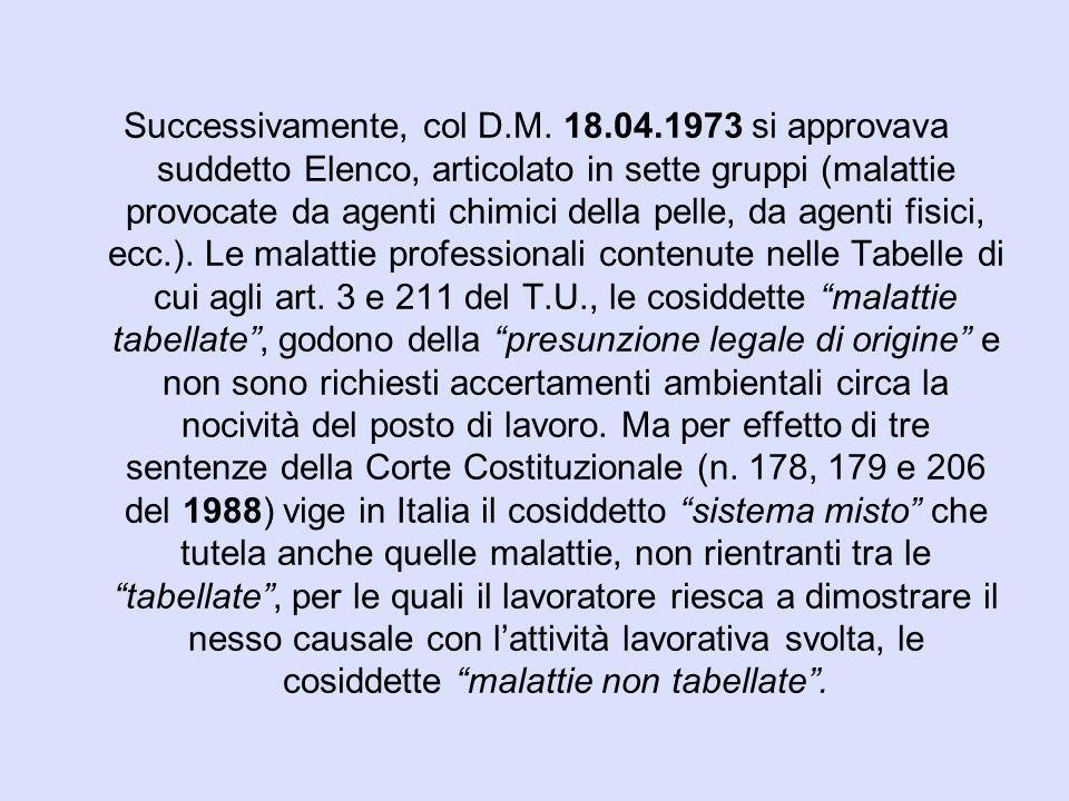Successivamente, col D.M. 18.04.1973 si approvava suddetto Elenco, articolato in sette gruppi (malattie provocate da agenti chimici della pelle, da ag