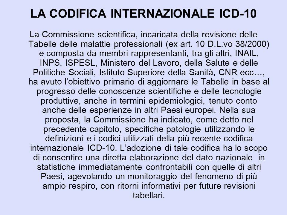 LA CODIFICA INTERNAZIONALE ICD-10 La Commissione scientifica, incaricata della revisione delle Tabelle delle malattie professionali (ex art. 10 D.L.vo